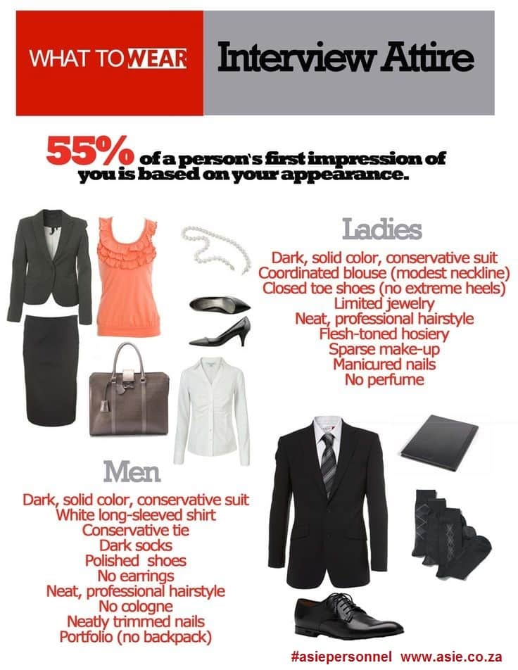 INTERVIEW DRESS CODE: what to wear to a job interview ...