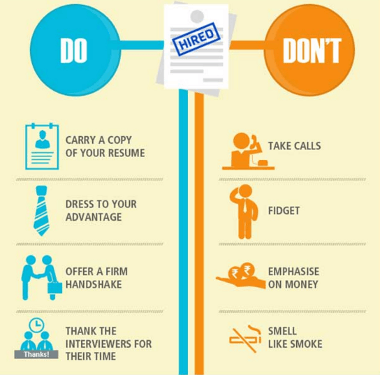 interviewtips what to do  u0026 what not to do at your next