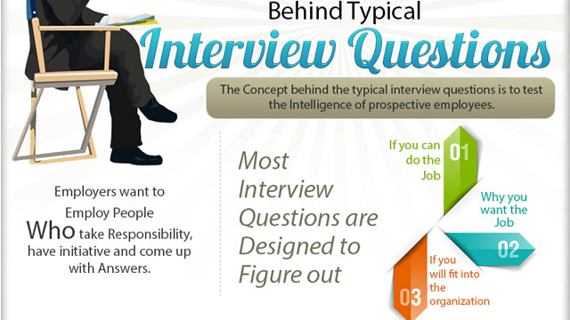 What's Behind Job Interview Questions?