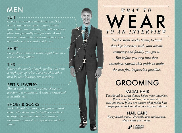 interviewtips what to wear to an interview for men