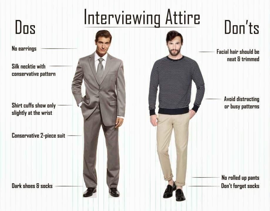 tips interview atire men