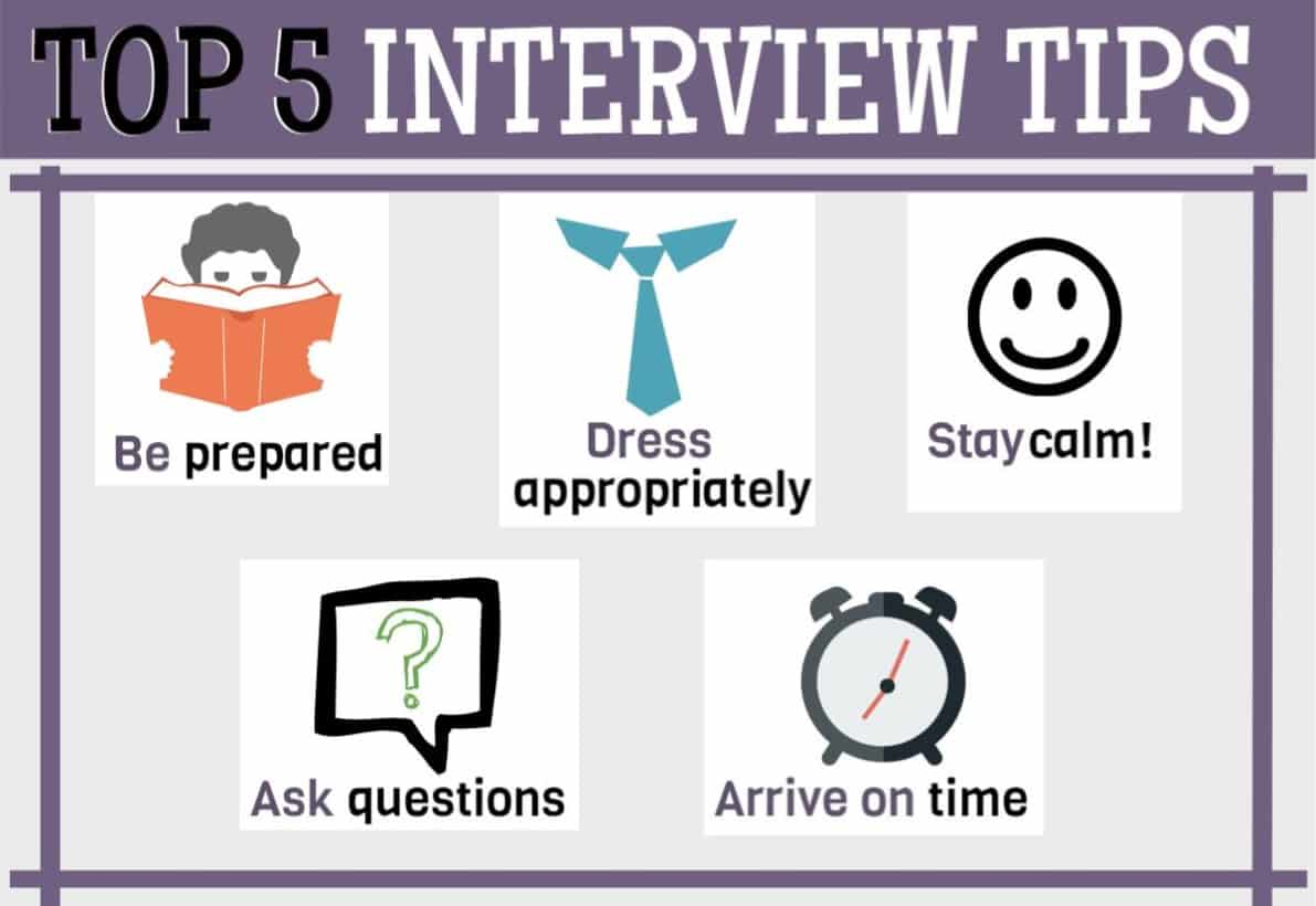 #InterviewTips Be Prepared, Dress Appropriately, Stay Calm, Ask Questions, Arrive On Time!!