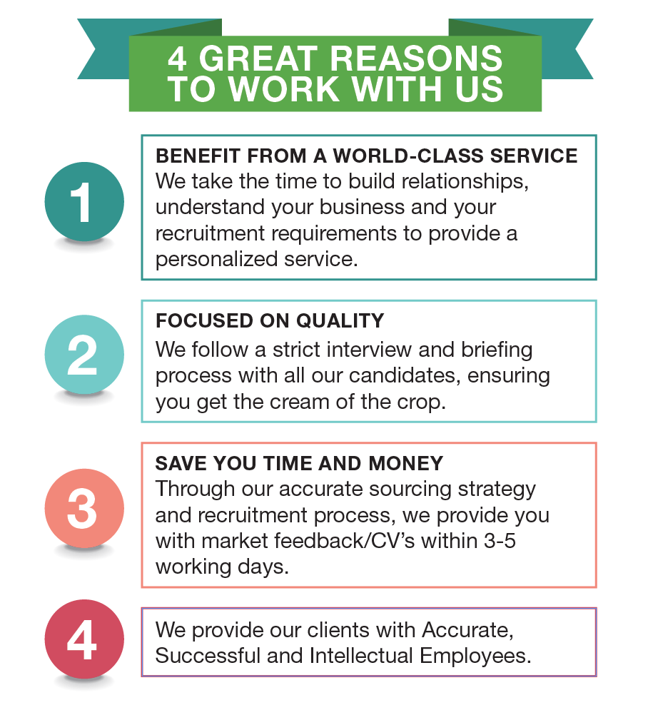 4 Great reasons to work with us