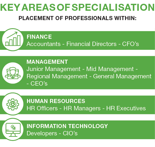 Key areas of specialisation